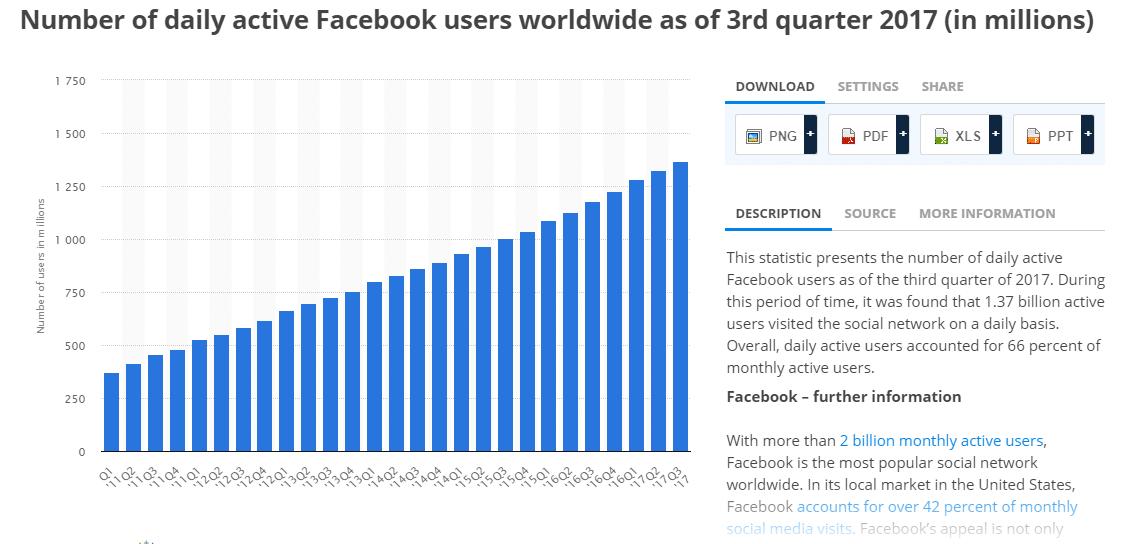 زيادة معجبين صفحات الفيسبوك